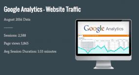 Example Digital Media Marketing Report